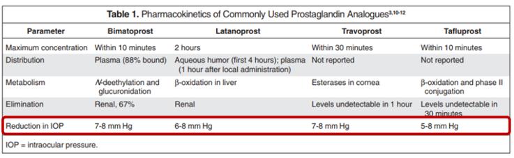 Tabletták az eleflox a prosztatitisből)